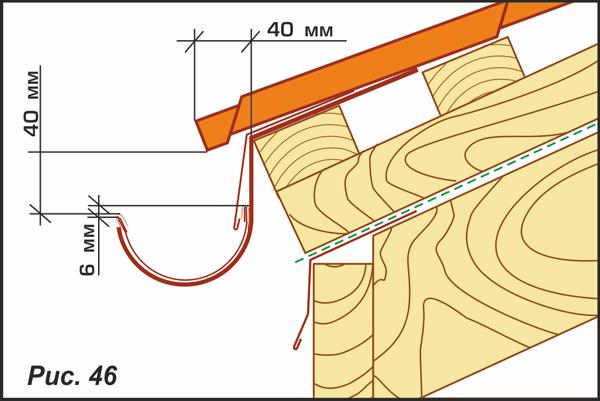 Монтаж водосточной системы металлпрофиль своими руками 48